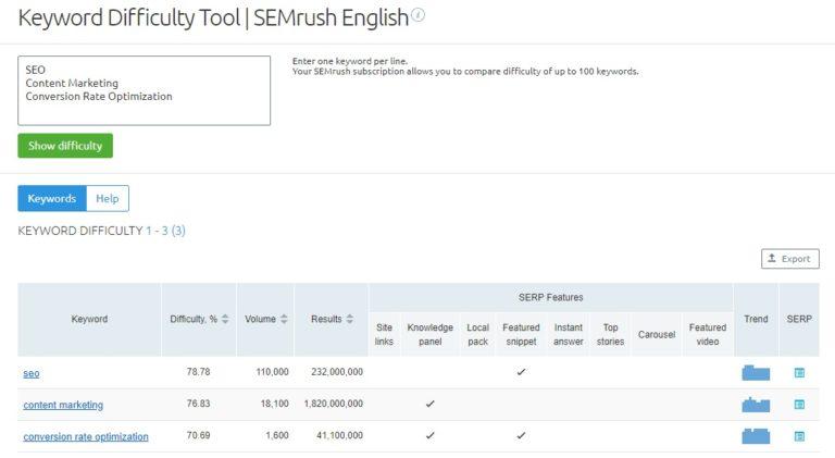 SEMRush-Keyword-Difficutly-Tool-768x421.jpg