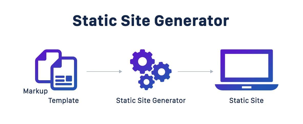 static-site-generator.jpg